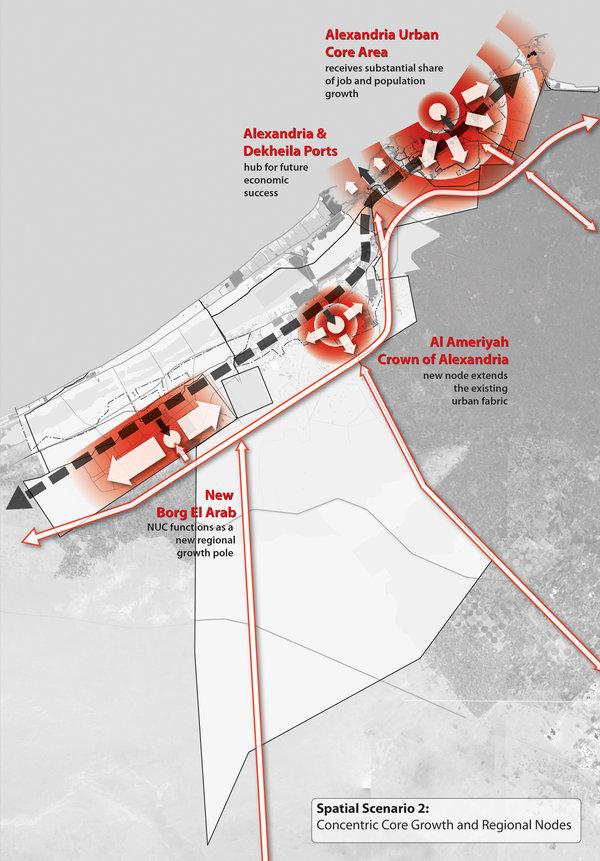 two spatial scenarios for future urban growth of Alexandria