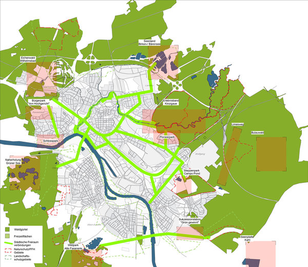 city development strategy, forest zones